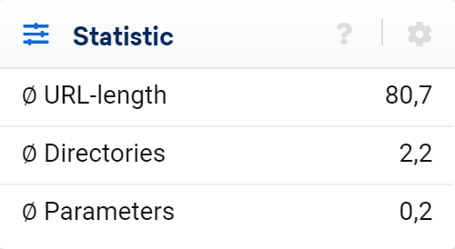 SISTRIX Toolbox: URL statistics