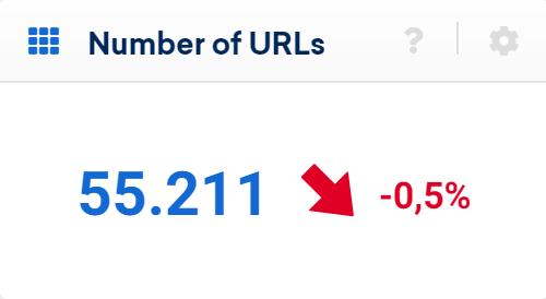 SISTRIX Toolbox: number of URLs